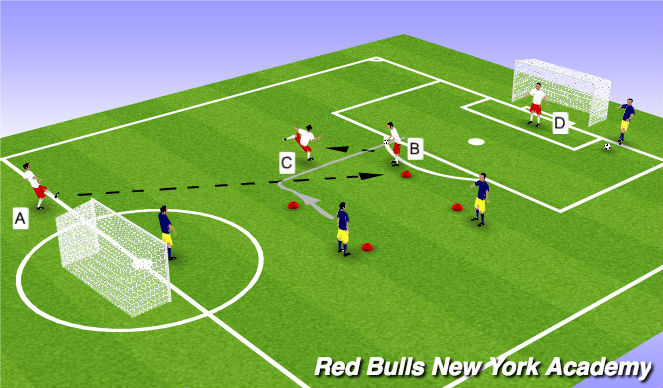 Football/Soccer Session Plan Drill (Colour): Sem-Opposed