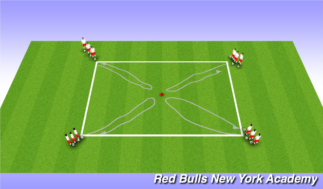 Football/Soccer Session Plan Drill (Colour): Main Theme - Turning