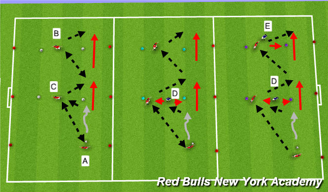 Football/Soccer Session Plan Drill (Colour): Semi & Fully Opposed