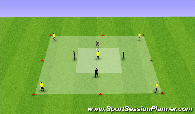 Football/Soccer Session Plan Drill (Colour): Rondo to Press