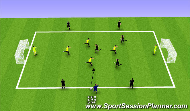 Football/Soccer Session Plan Drill (Colour): Counter Team vs. Possession Team