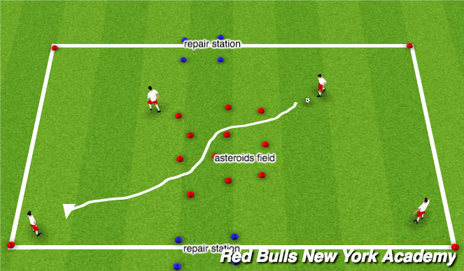 Football/Soccer Session Plan Drill (Colour): DWB Through asteroid