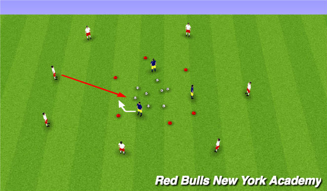 Football/Soccer Session Plan Drill (Colour): Policemen game (DWB)