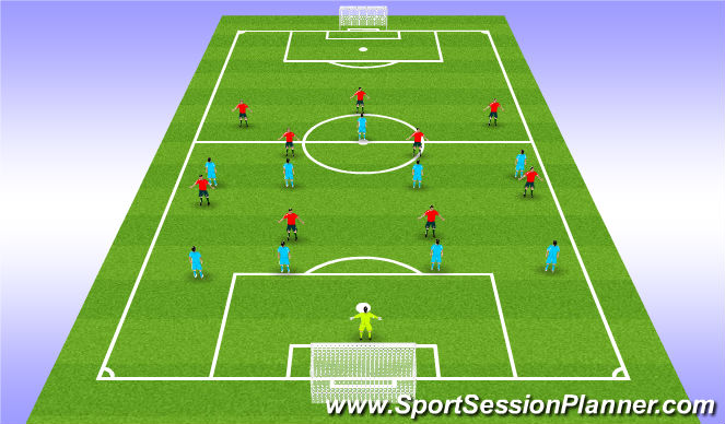 Football/Soccer Session Plan Drill (Colour): POP - SETUP