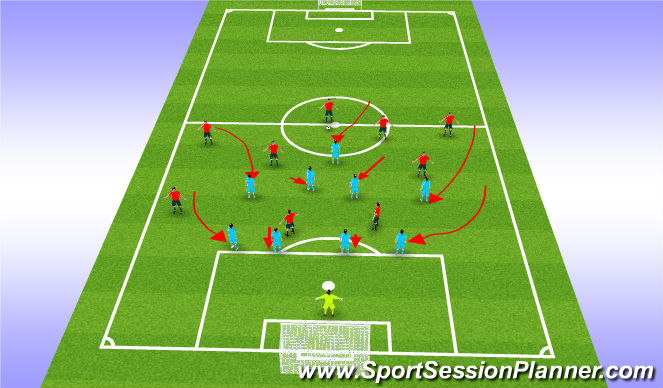 Football/Soccer Session Plan Drill (Colour): Big Picture - Can you win it NO