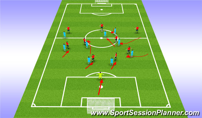 Football/Soccer Session Plan Drill (Colour): Big Picture - Can we win it yes