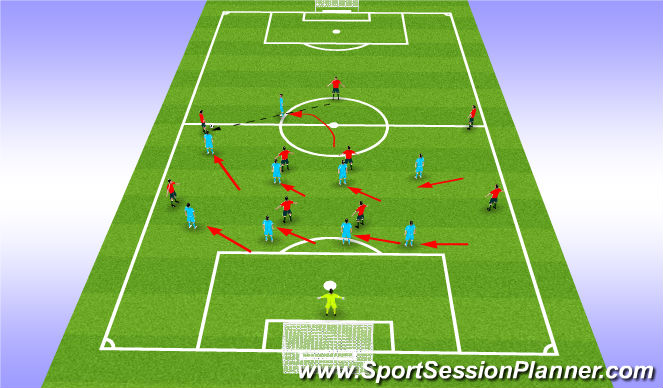 Football/Soccer Session Plan Drill (Colour): When ball is played into their Full back