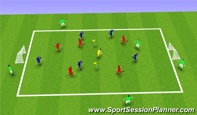 Football/Soccer Session Plan Drill (Colour): 5v5+5 to 4 goals