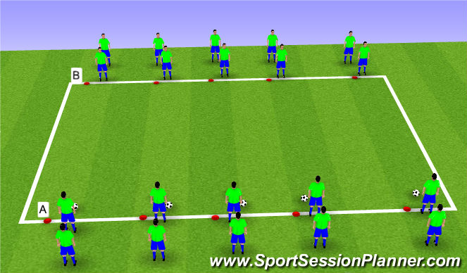 Football/Soccer Session Plan Drill (Colour): Step 2: Sprint/Fast Feet
