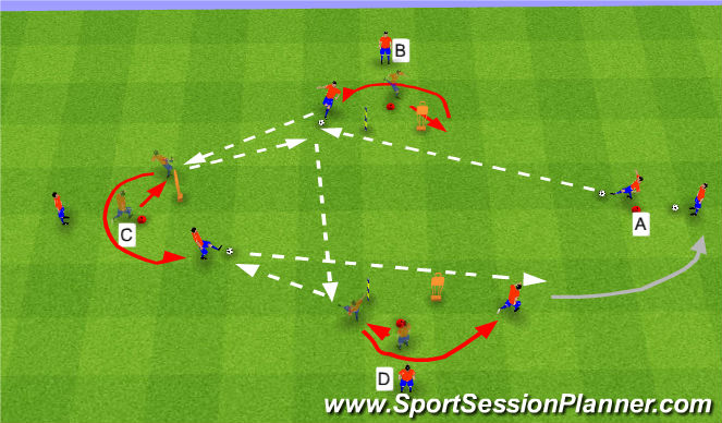 Football/Soccer Session Plan Drill (Colour): Step 4: Check, Fake, Pass & Move