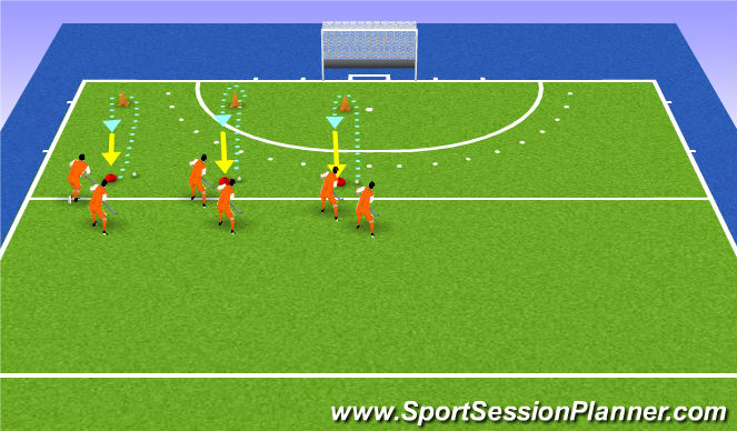 Hockey Session Plan Drill (Colour): draaien