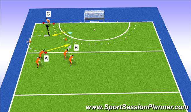 Hockey Session Plan Drill (Colour): combineren + scoren