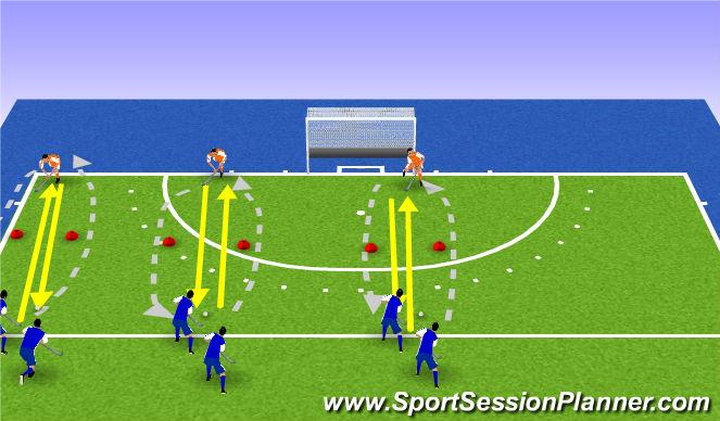Hockey Session Plan Drill (Colour): gericht passen