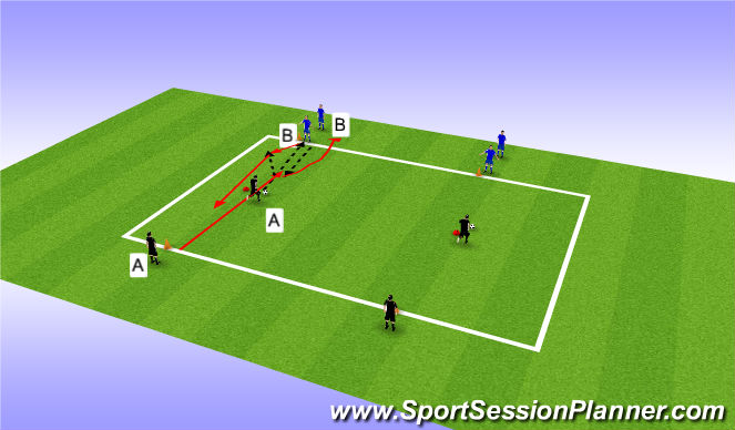 Football/Soccer Session Plan Drill (Colour): S + D Control