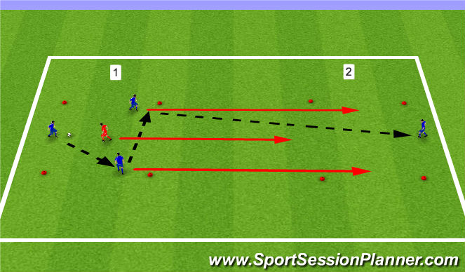 Football/Soccer Session Plan Drill (Colour): Ronds' warm-up