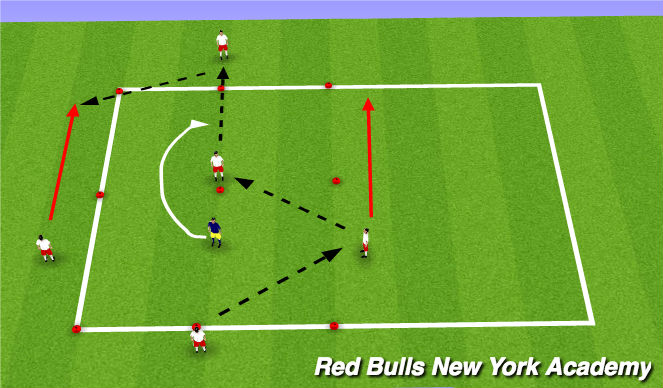 Football/Soccer Session Plan Drill (Colour): Diamond play combination passing