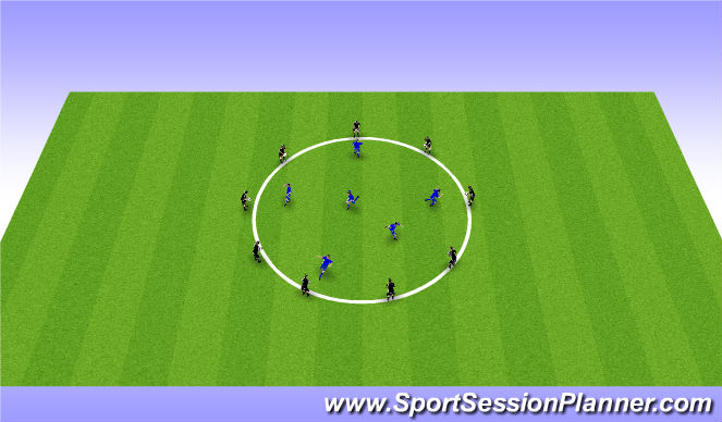 Football/Soccer Session Plan Drill (Colour): Dynamic Control