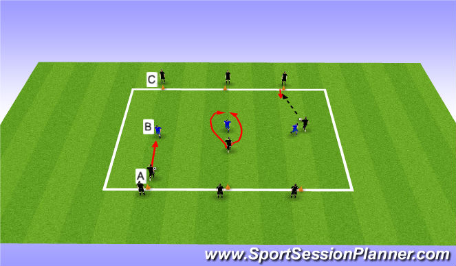 Football/Soccer Session Plan Drill (Colour): 1 V 1 Close Control