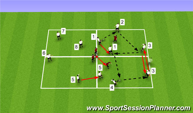 Football/Soccer Session Plan Drill (Colour): Hornet
