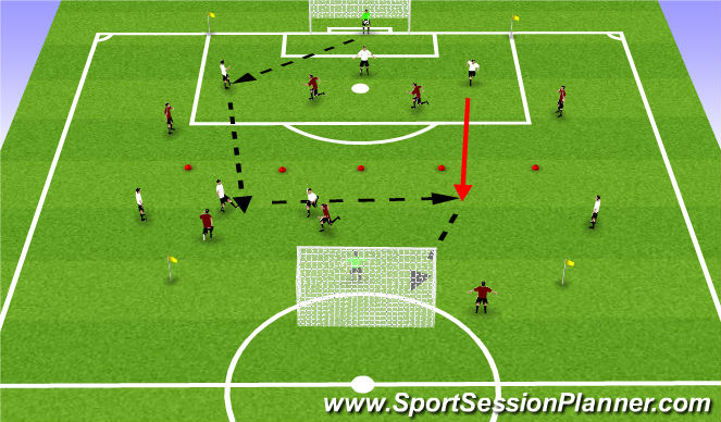 Football/Soccer Session Plan Drill (Colour): 3 v 2 to 3 v 2