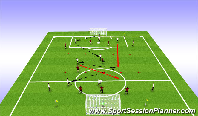 Football/Soccer Session Plan Drill (Colour): 7 v 7 + Wing Players