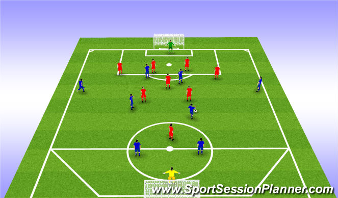 Football/Soccer Session Plan Drill (Colour): Finishing - SSG