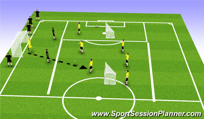 Football/Soccer Session Plan Drill (Colour): 2v3 and 3v3 Pressure cover after losing possession
