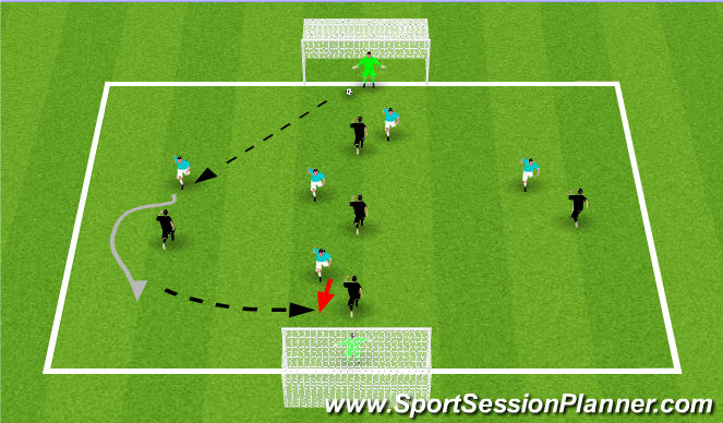 Football/Soccer Session Plan Drill (Colour): 6 v 6 scrimmage