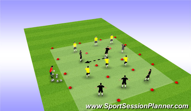 Football/Soccer Session Plan Drill (Colour): Pressure Cover tactical