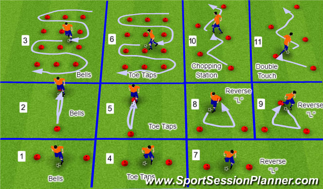 Football/Soccer Session Plan Drill (Colour): Warm Up 1-11