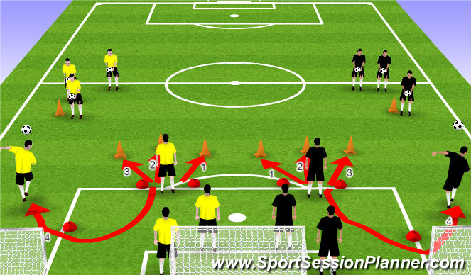 Football/Soccer Session Plan Drill (Colour): Defending technique warmup