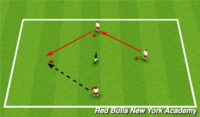 Football/Soccer Session Plan Drill (Colour): Diamond connection passing