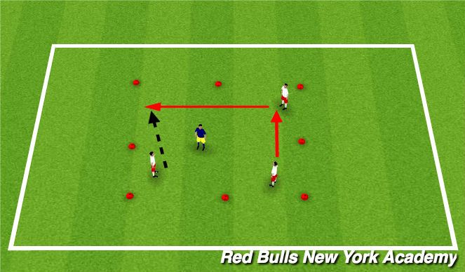 Football/Soccer Session Plan Drill (Colour): 3v1 passing