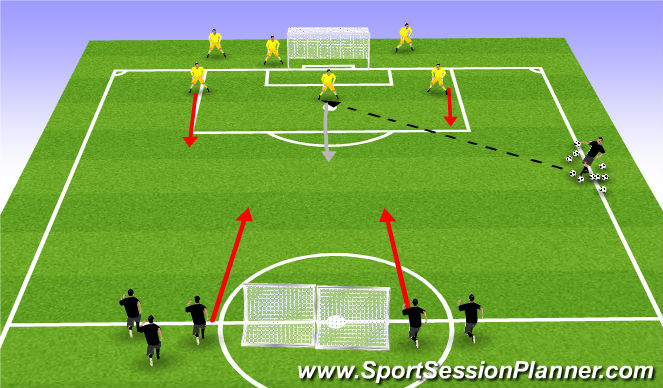 Football/Soccer Session Plan Drill (Colour): transition 3vs2 to a 2vs1
