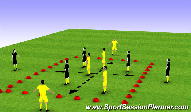 Football/Soccer Session Plan Drill (Colour): 2 directions