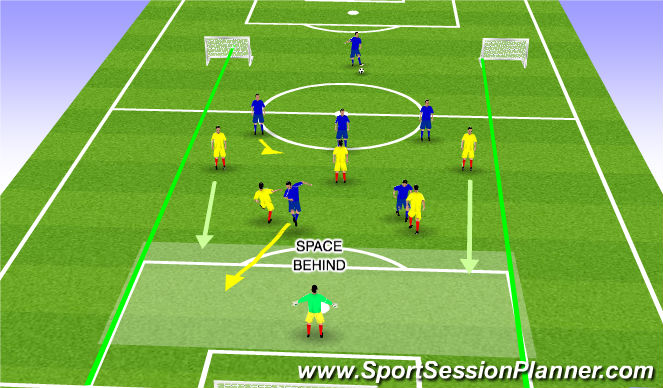 Football/Soccer Session Plan Drill (Colour): function second 5 coaching