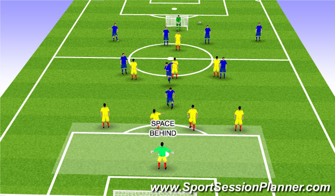 Football/Soccer Session Plan Drill (Colour): ssg with conditions