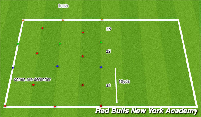 Football/Soccer Session Plan Drill (Colour): Warm up of gauntlet challenge