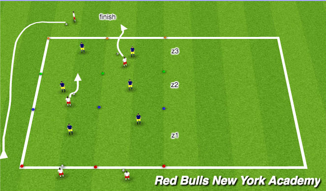 Football/Soccer Session Plan Drill (Colour): Gauntlet skill challenge