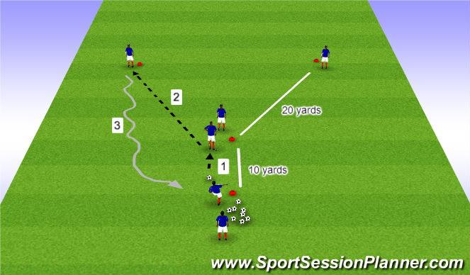 Football/Soccer Session Plan Drill (Colour): Super Y