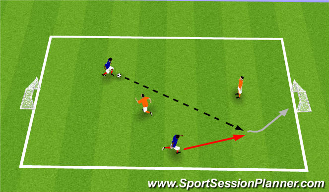 Football/Soccer Session Plan Drill (Colour): 2v2 (multifield)