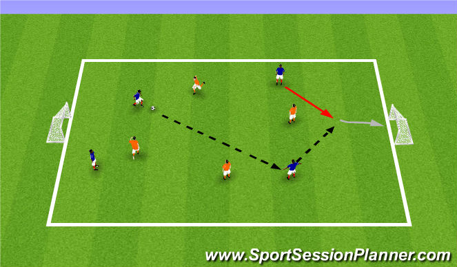 Football/Soccer Session Plan Drill (Colour): 4v4 (multifield)