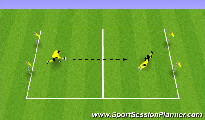 Football/Soccer Session Plan Drill (Colour): Seated Goalkeeper Wars