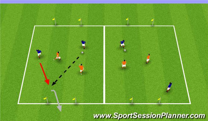 Football/Soccer Session Plan Drill (Colour): 3v3 or 2v2 (throw-ins)