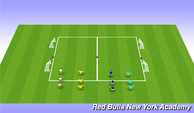 Football/Soccer Session Plan Drill (Colour): Turning - Fully Opposed