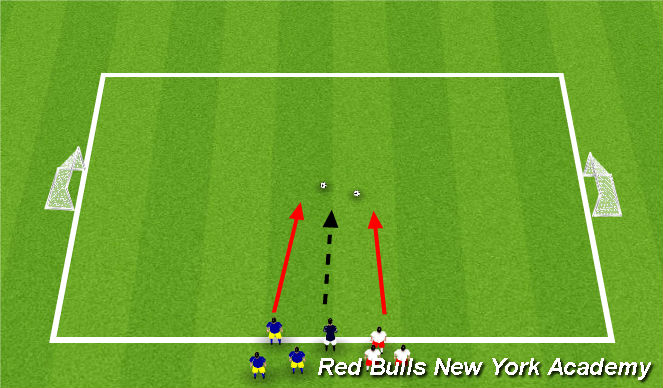 Football/Soccer Session Plan Drill (Colour): Activity4