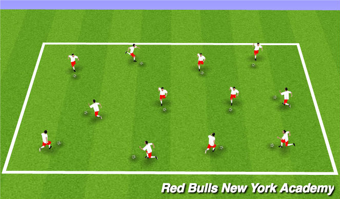 Football/Soccer Session Plan Drill (Colour): Coach says