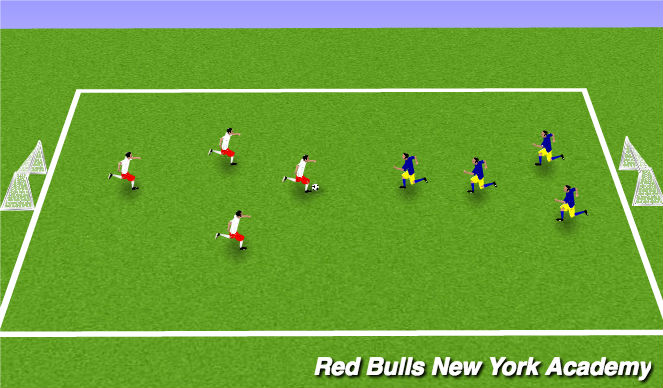 Football/Soccer Session Plan Drill (Colour): Free Play 4v4