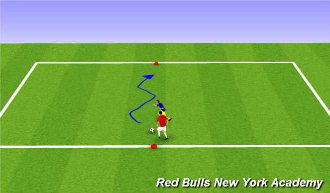Football/Soccer Session Plan Drill (Colour): Pressure - semi-opposed