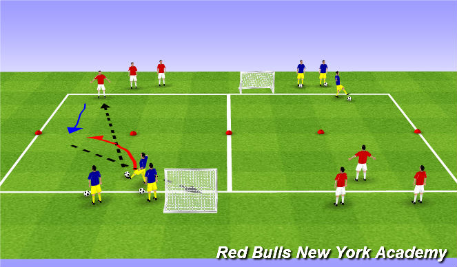 Football/Soccer Session Plan Drill (Colour): Pressure - fully oppposed